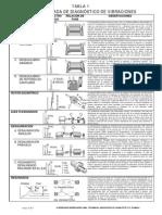 Pagina 4- Daños Electricos