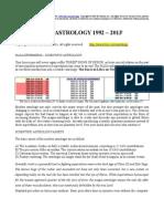 Academic Zodiac 1992 ~ 2009