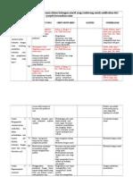 Jadual Hasil Temu Bual-minat (1) (1)