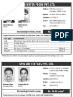 NSEL Defaulters