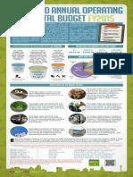 FY2015 Budget Highlights Web