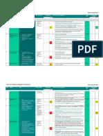 Copy of SWP 002 - Risk Assessment