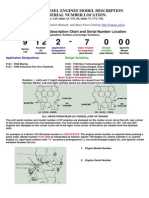 DETROIT Model Serial Number