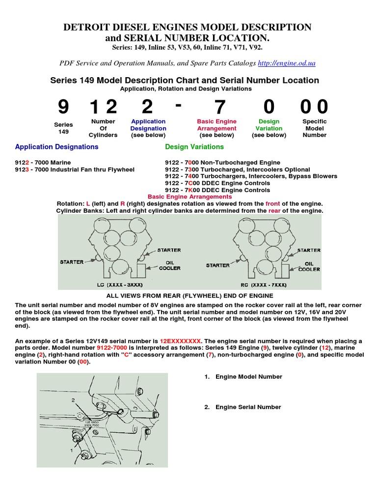 Fancy Haldex Abs Wiring Ensign - Wiring Schematics and Diagrams ...