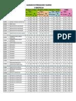 Calendario de Interrogaciones y Exámenes 2º Semestre 2014