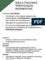 Aula+NEUROSES+E+PSICOSES (1)