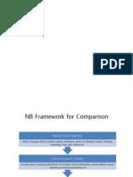 NB Framework for Comparison