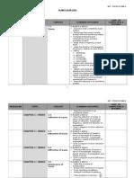 Rpt Physics Form 5 Revised 2011