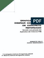 Gráficas Para Diseñar Columnas de Concreto Reforzado