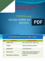Download Laporan Jqaf nsembilan 2009 by azie SN23658853 doc pdf 21b93a9b07