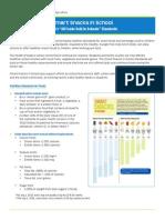 USDA School nutrition guidelines