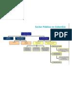 Tarea 1. Ejemplo de Empresas Publicas