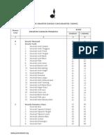 Daftar Dan Kode Kwarda_Kwarcab Se Indonesia