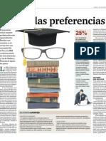 Maestrias con mas demanda en Perú