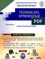 teorias-del-aprendizaje-1205867944640796-2