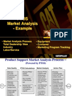 PTOS Market Analysis - Example