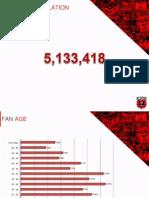 Dcu Fan Data June 2014