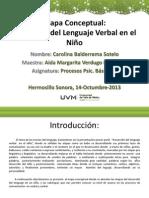 Tarea 1 Mapa Conceptual Etapas del Desarrollo del Lenguaje Verbal.pptx