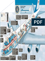 Air Force One Plan