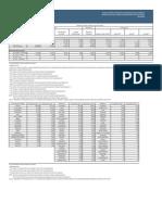 DACA applications through March 2014