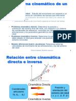 4 DH EJEMPLO Tema 4a Cinematica Directa