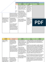 objectives chart