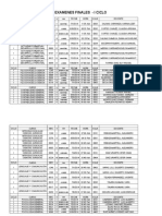 Rol de Examenes Finales Semestre 201410