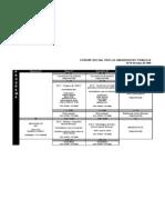 FSUP - Programa