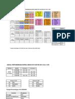 Jadual sofbol 2014