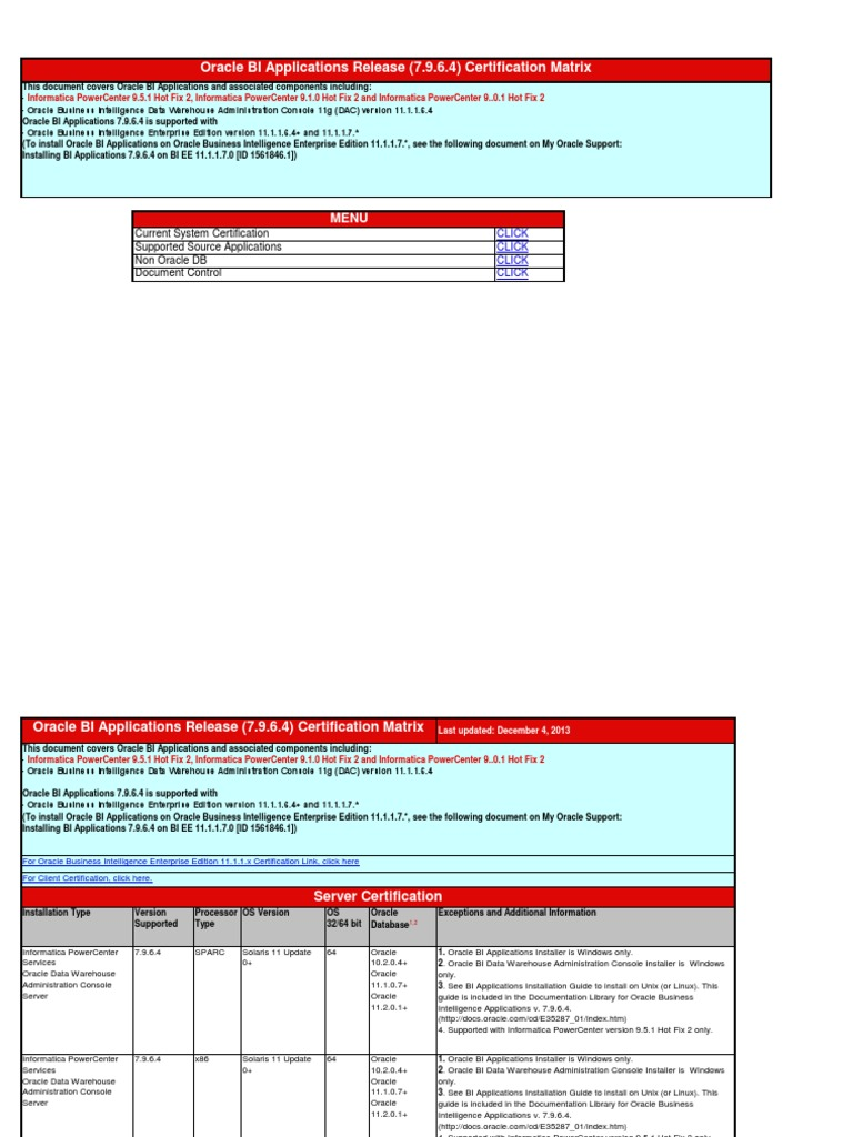 OBI apps 7.9.6.4 Certification Matrix   Oracle Corporation   Oracle ...