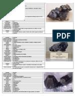 2. Sulfuros