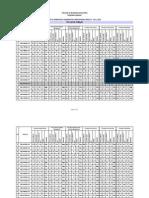 tcba-dodoma.pdf