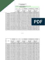 dba-ii-dodoma.pdf