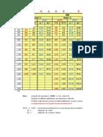 Radiatoare Korado - Tabel Cu Preturi Si Puteri Termice