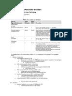 18 Hepatobiliary and Pancreatic Disorders