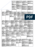 PMP Cheat Sheet Portrait 2013