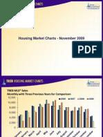 TREB Housing Market Charts November 2009
