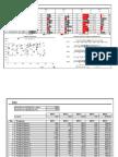 KPI Dashboard - Revisited II