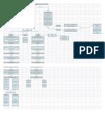 Mapa Conceptual de Oferta y Demanda 1