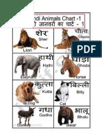 Hindi Chart