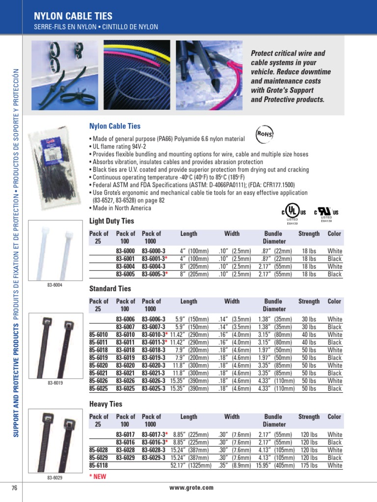 68a2746ee66b Nylon Cable Ties | Building Engineering | Manmade Materials