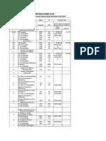 Tabla de Retenciones Islr 2014def