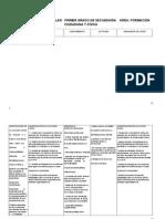 Programacion Anual -Ok-y Unidades de Educacion Civica 1 Al 5 Año de Secundaria-129 Paginas