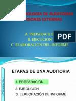 3.2 Metodologia Auditoria