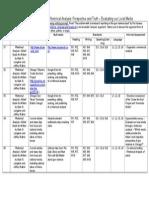 11-12 argumentative unit 8 plan overview