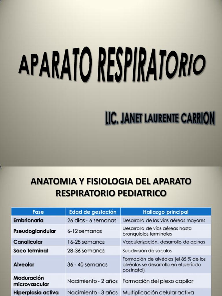 APARATO RESPIRATORIO PEDIÁTRICO