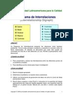 Diagrama de Interrelacioes