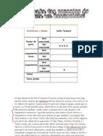 PDR Basket Relatorio 3 Corrigido