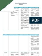 Dosificación Mat i 14-15