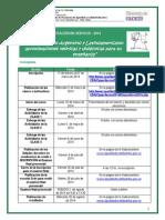 FILOSOFIA Latinoam - Cronograma 2014